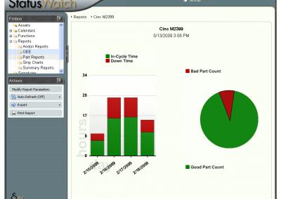 StatusWatch Mult-Chart Report