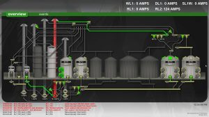 Grain Facility SCADA
